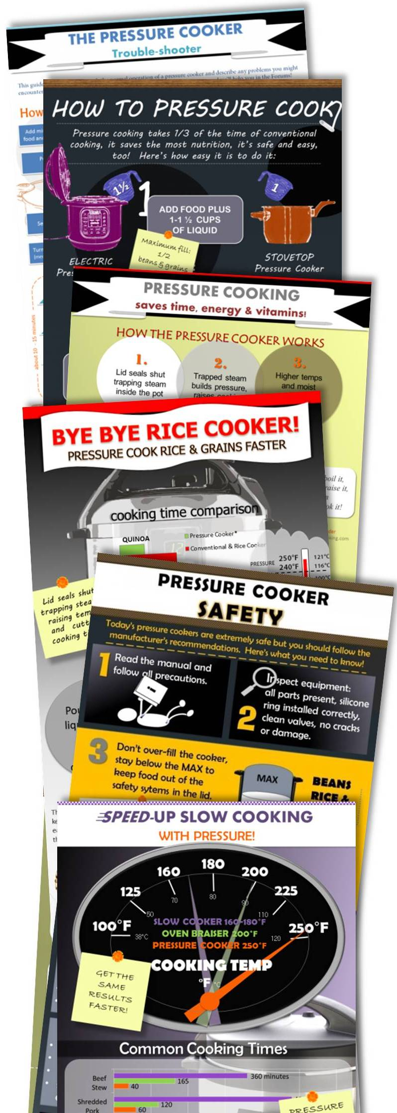 Infographic Pressure Cooker Safety Tips ‹� Hip Pressure